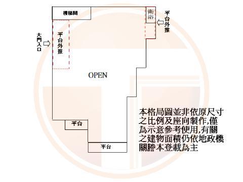 System.Web.UI.WebControls.Label,新北市新莊區中信街