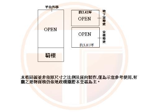System.Web.UI.WebControls.Label,新北市新莊區幸福路