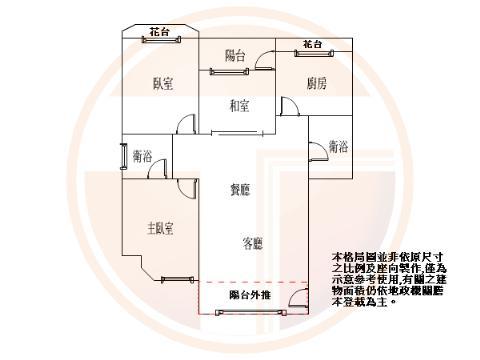 中華綠堤三房車,新北市新莊區中華路二段