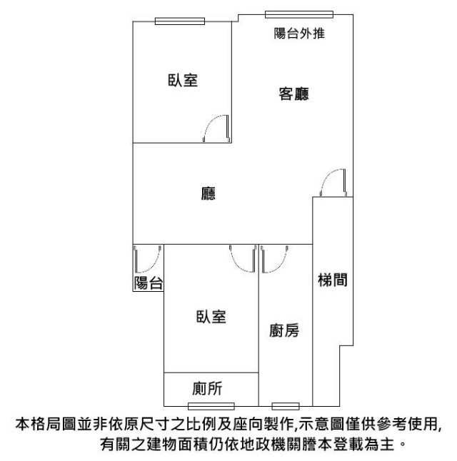 System.Web.UI.WebControls.Label,新北市新莊區中華路二段