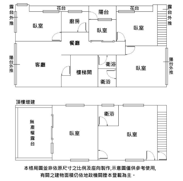 文昌遠眺帝王軒(2043877),新北市新莊區中和街