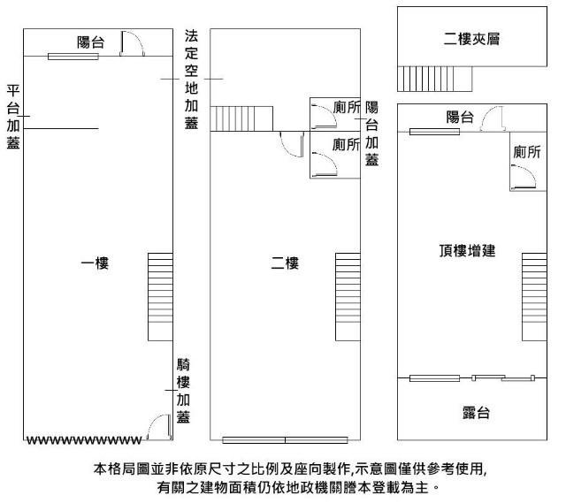 鳳山透天廠辦(2054379),新北市新莊區鳳山街