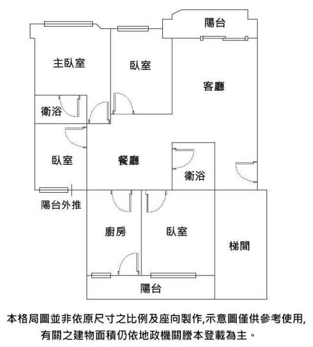 富綠旺景觀四房(2114847),新北市新莊區新北大道七段