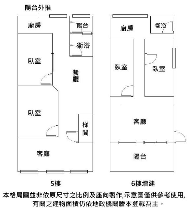 三角公園頂加佳(2114879),新北市新莊區新泰路